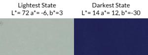 Representative L*,a*,b* values (CIE coordinates, i.e. color profile), and actual colors, for Ashwin electrochromic sunglasses and goggles