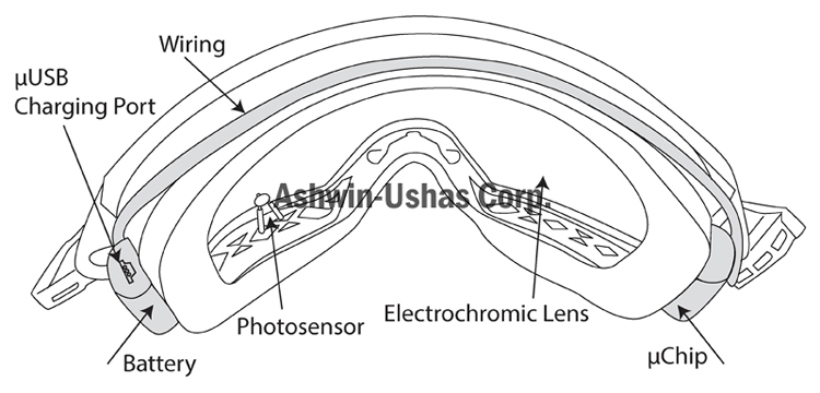 Safety goggles schematic