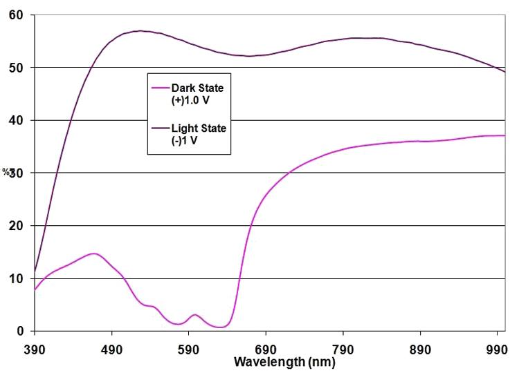 Electrochromic-Sunglasses-24
