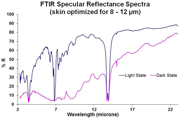 IR-Electrochromics-07