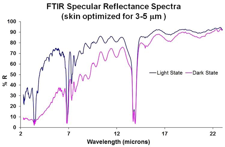 IR-Electrochromics-09